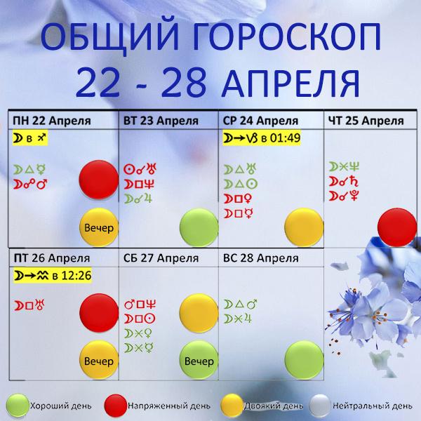 Гороскоп  | календарь с 22 апреля по 28 апреля 2019